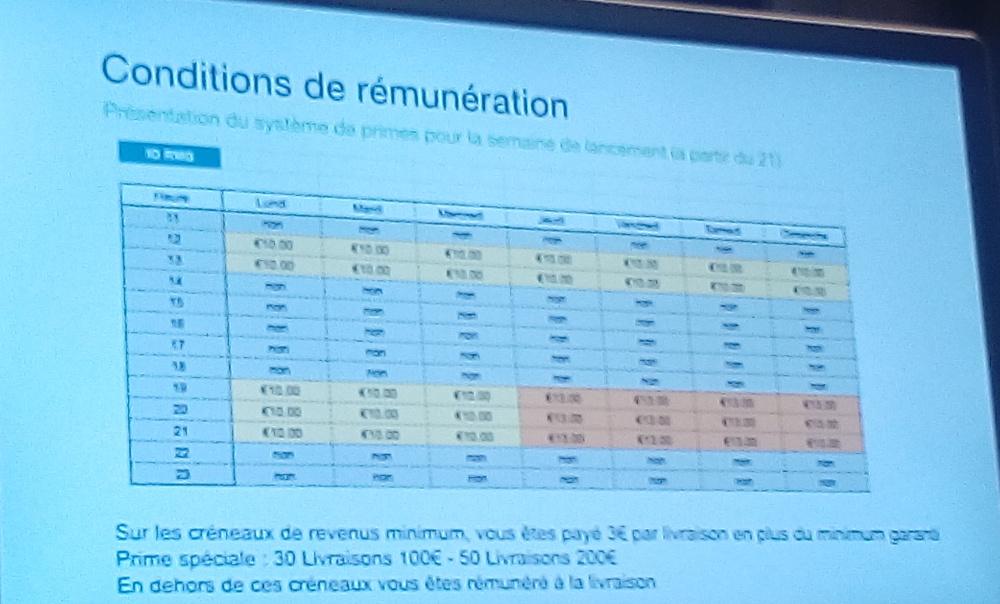 remuneration_uber